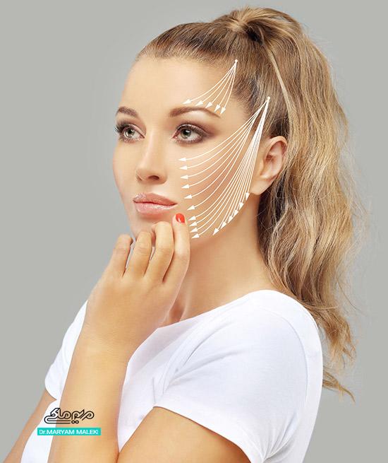 زاویه سازی صورت با نخ