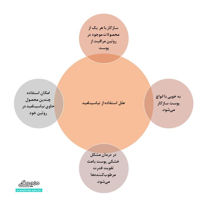 علل استفاده از نیاسینامید niacinamide