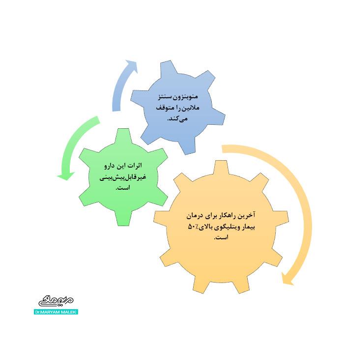 مکانیسم اثر منوبنزن