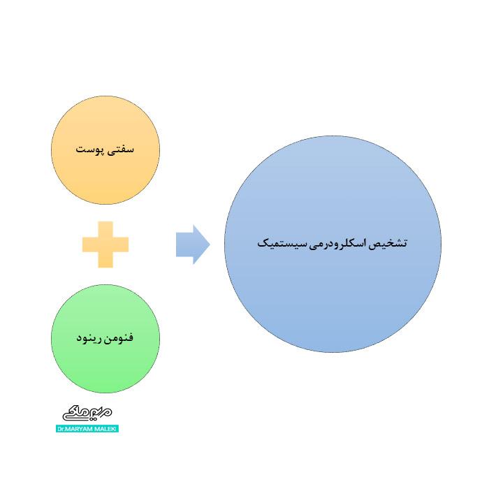 تشخیص اسکلرودرمی سیستمیک